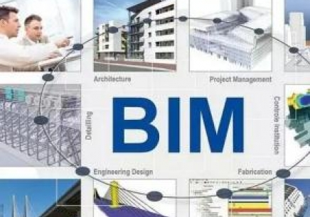 BIM为工程造价行业带来了什么?