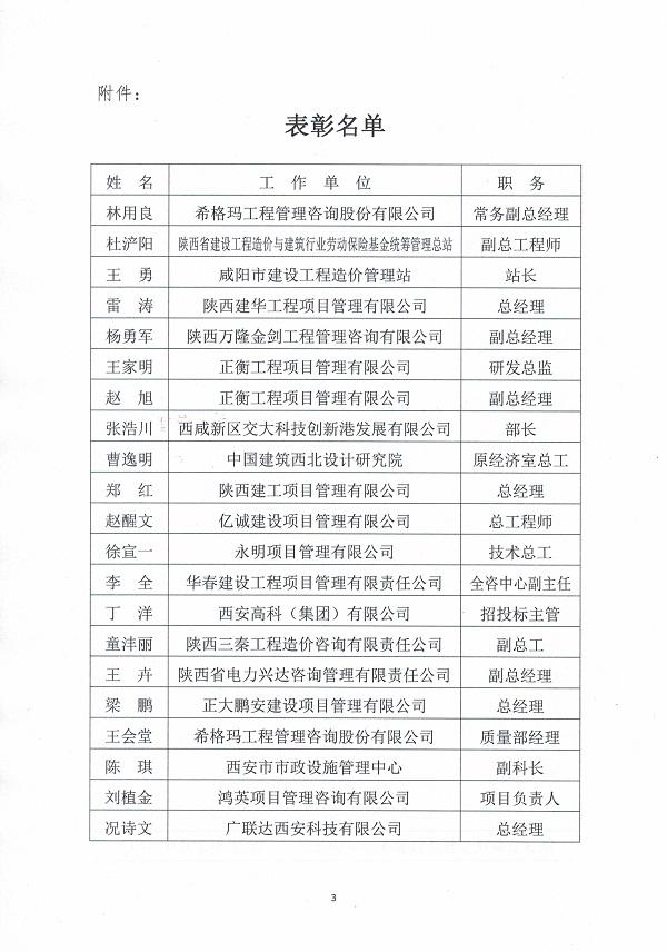 关于通报表彰在2020年做出积极贡献的林永良等21名专家委员的决定